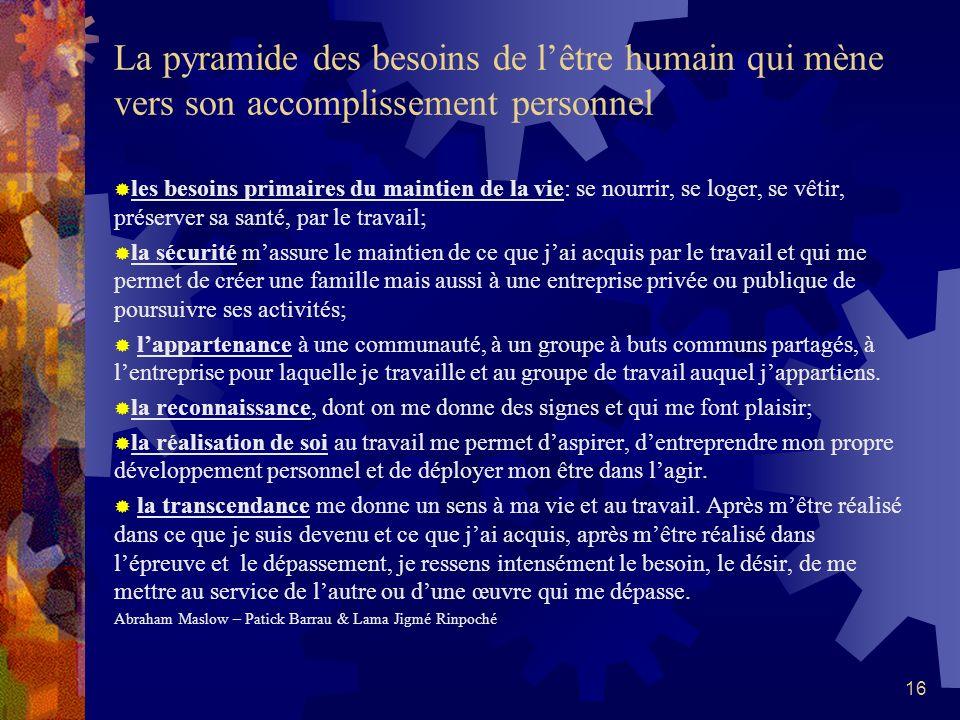La pyramide des besoins de l'être humain qui mène vers son accomplissement personnel