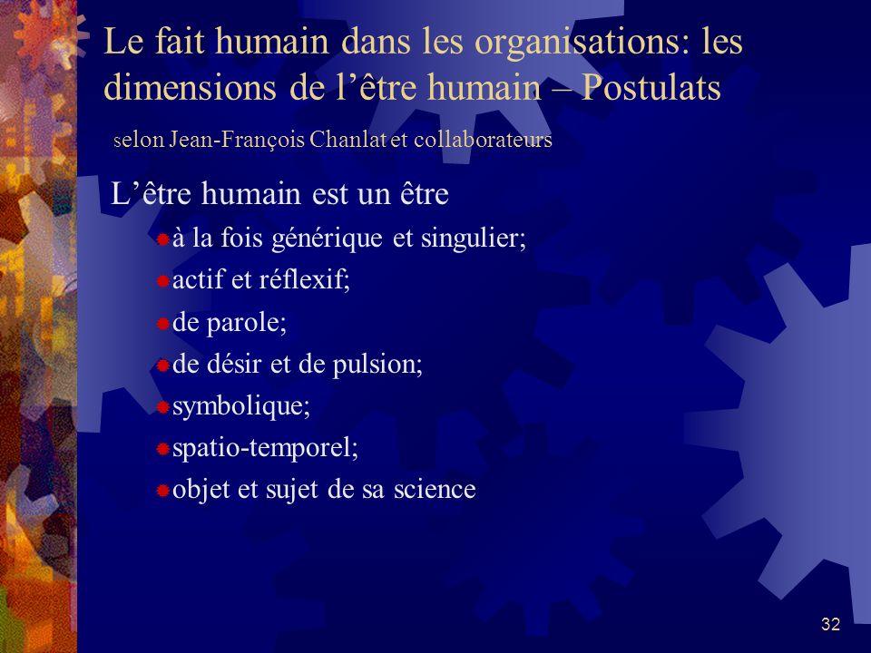 Le fait humain dans les organisations: les dimensions de l'être humain – Postulats Selon Jean-François Chanlat et collaborateurs