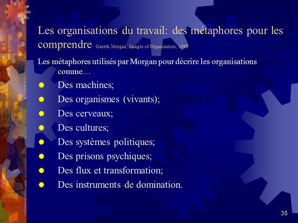 Les organisations du travail: des métaphores pour les comprendre Gareth Morgan, Images of Organization, 1986