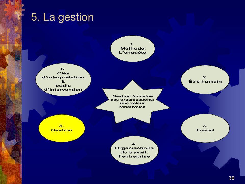 5. La gestion