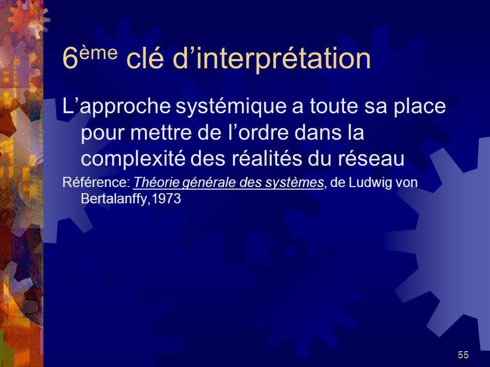 6ème clé d'interprétation