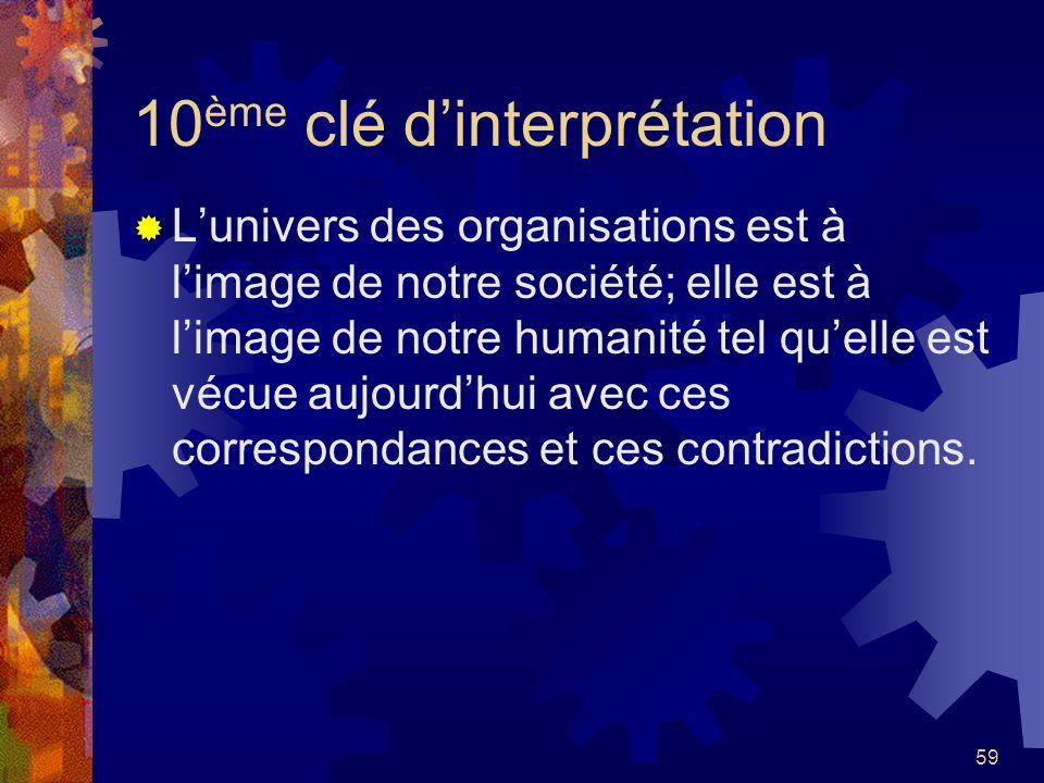 10ème clé d'interprétation