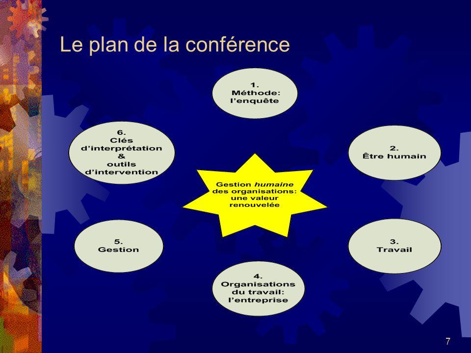 Le plan de la conférence