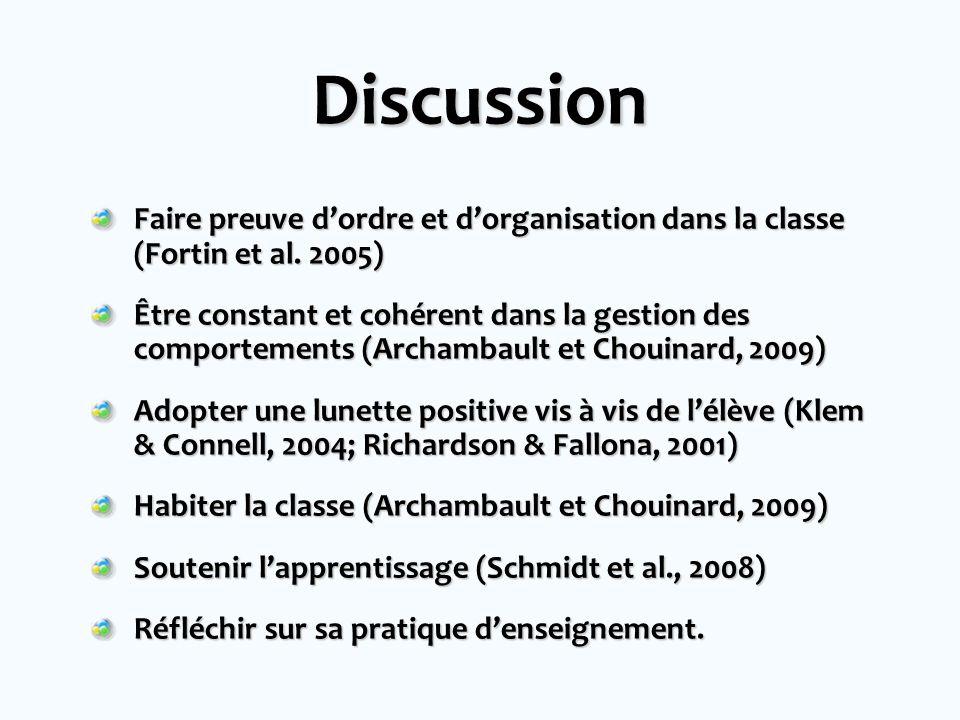 Discussion Faire preuve d'ordre et d'organisation dans la classe (Fortin et al. 2005)