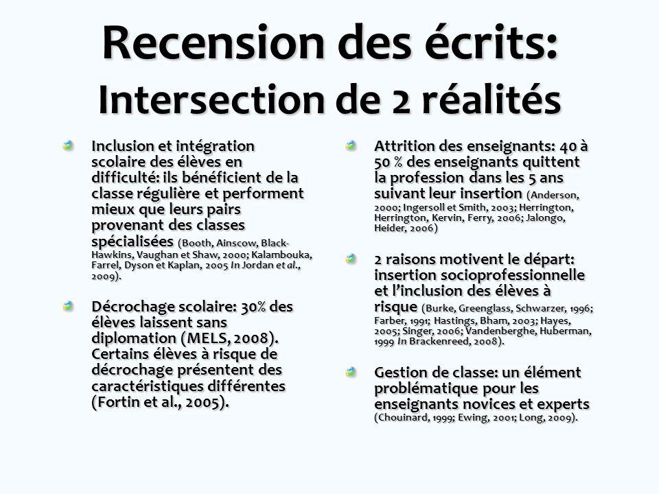 Recension des écrits: Intersection de 2 réalités