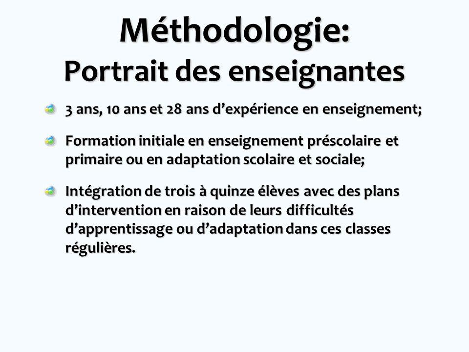 Méthodologie: Portrait des enseignantes