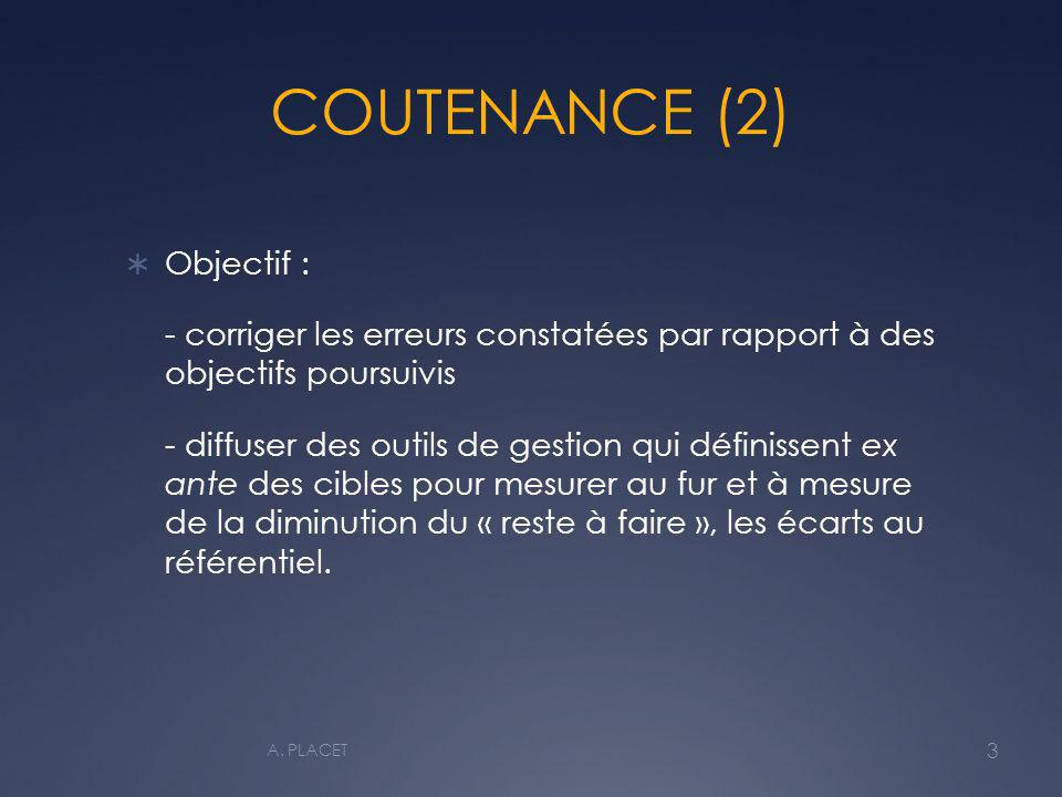 COUTENANCE (2) Objectif :