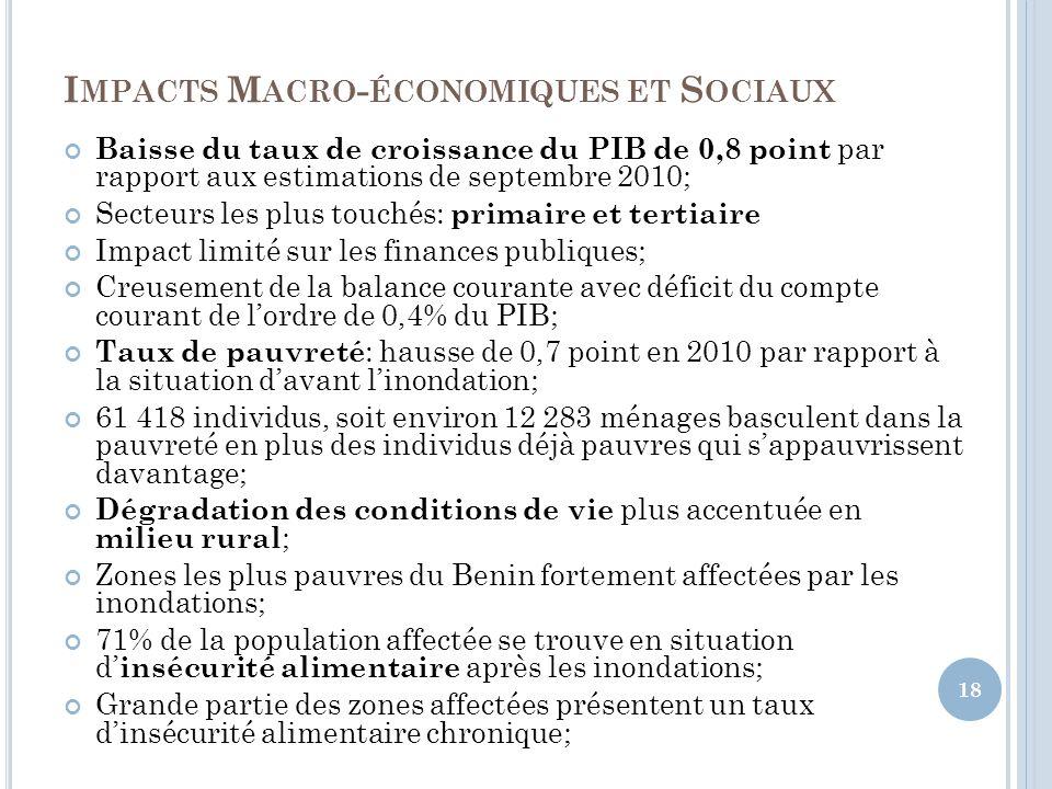 Impacts Macro-économiques et Sociaux
