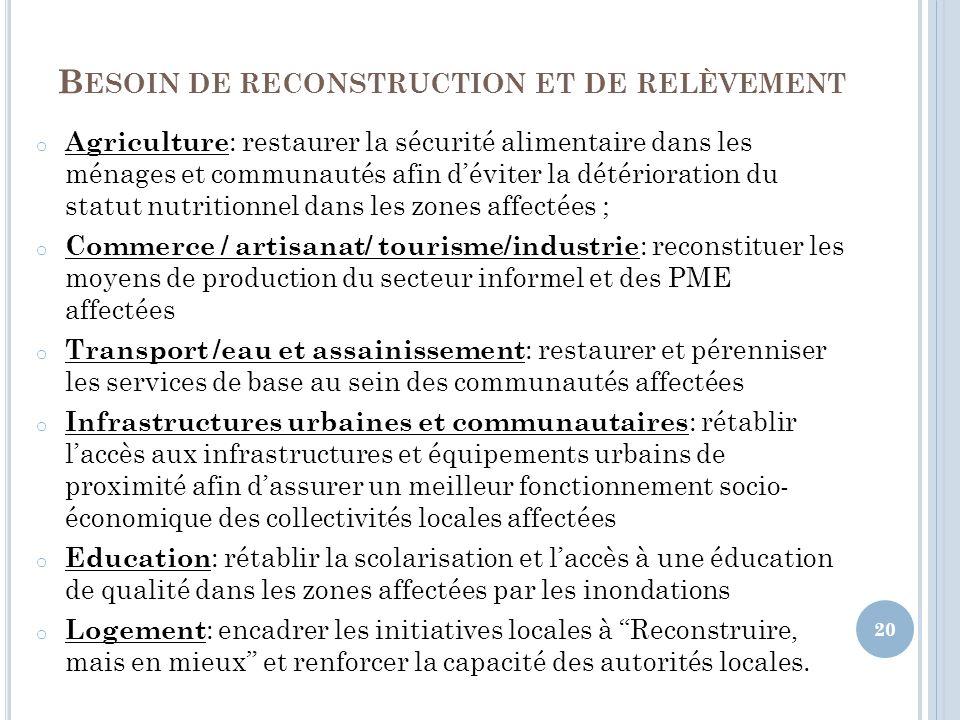 Besoin de reconstruction et de relèvement