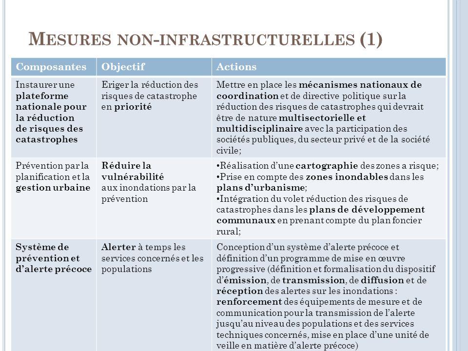 Mesures non-infrastructurelles (1)