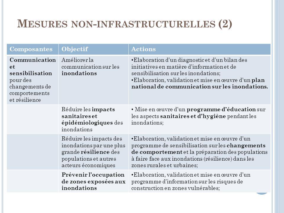 Mesures non-infrastructurelles (2)