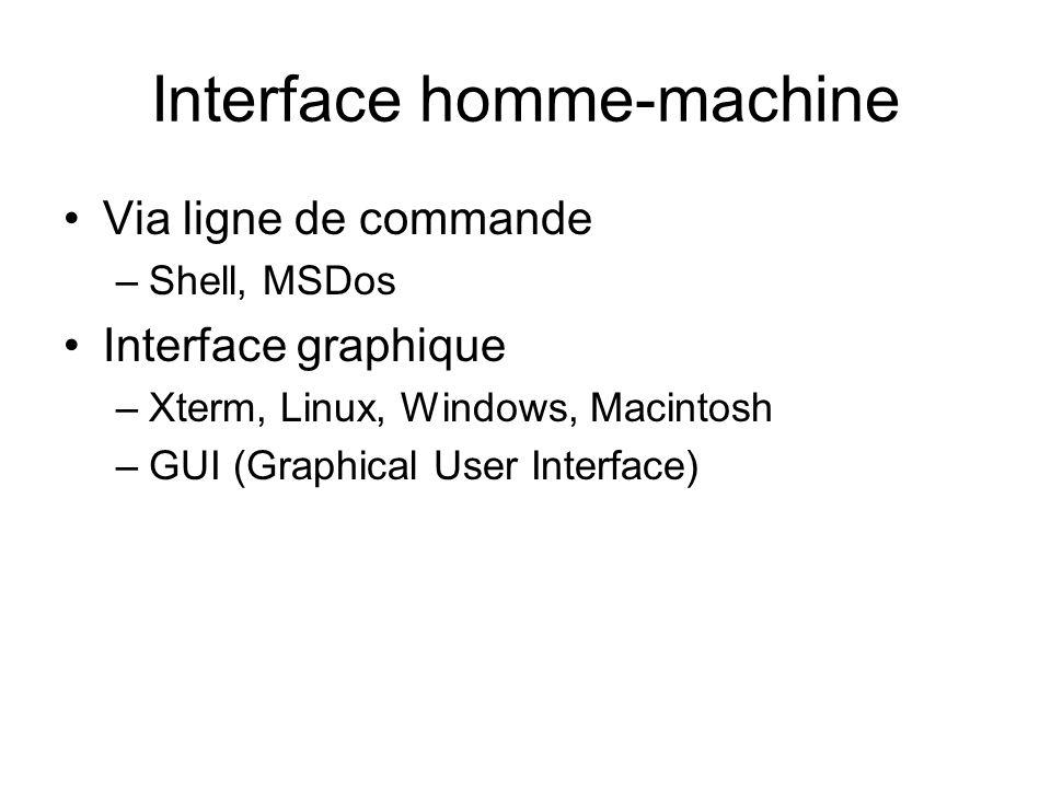 Interface homme-machine