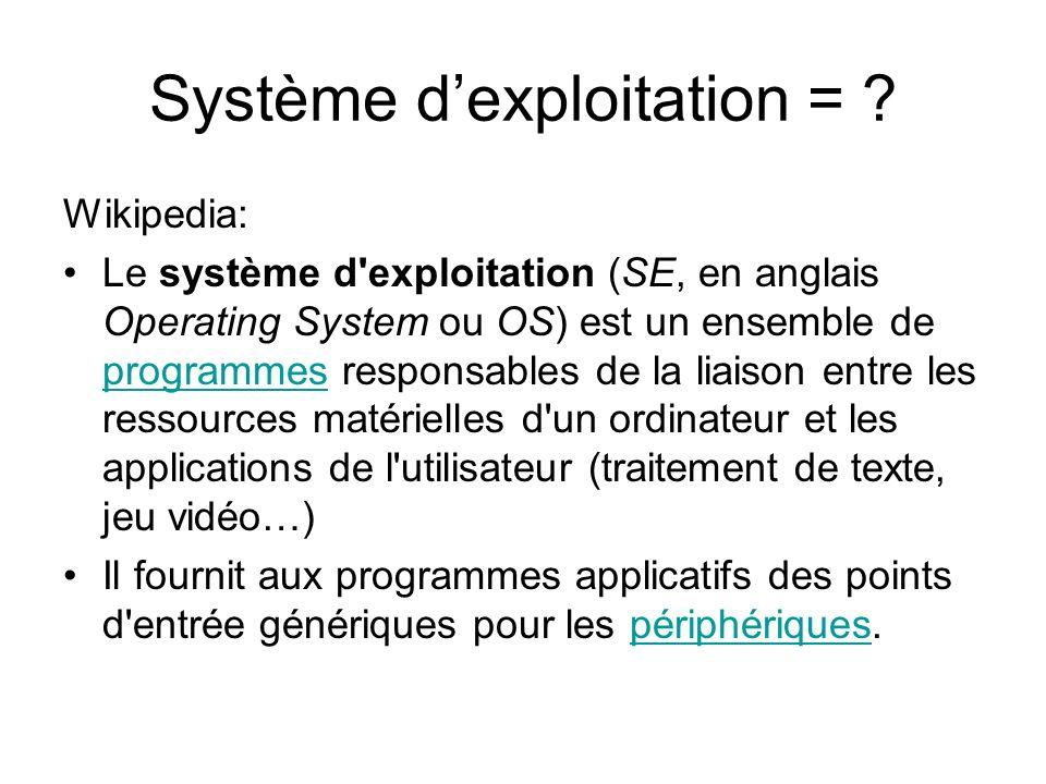 Système d'exploitation =