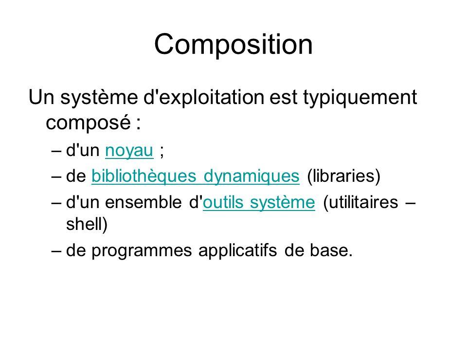 Composition Un système d exploitation est typiquement composé :