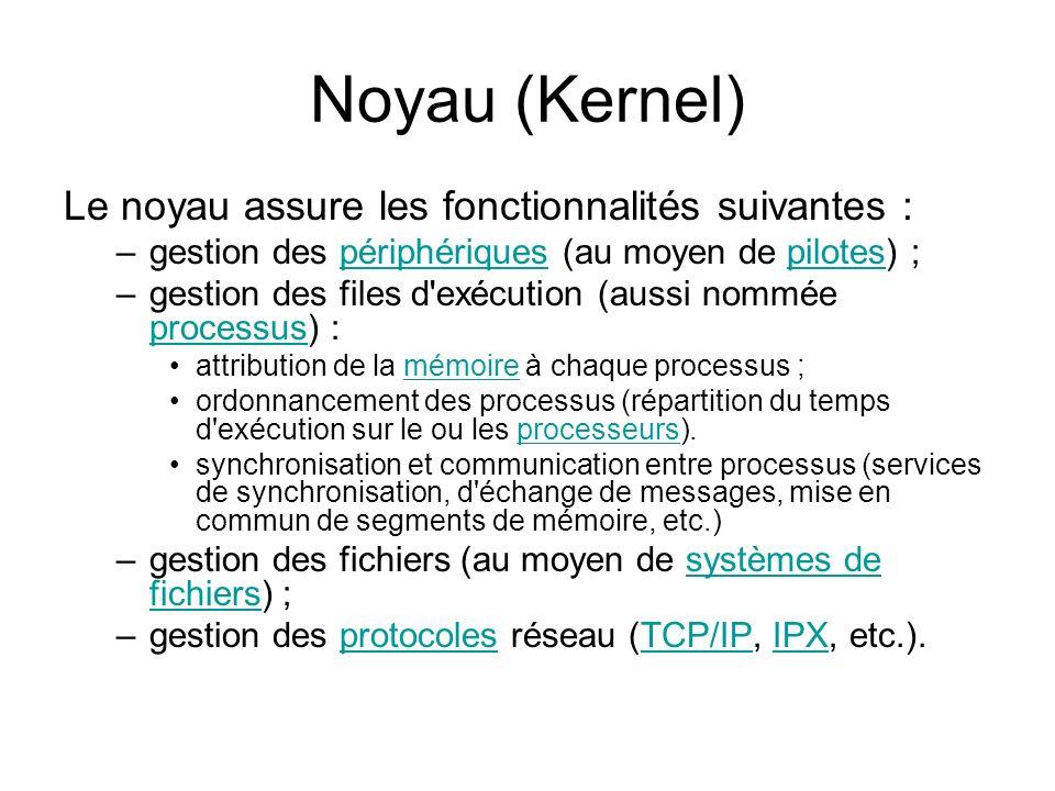 Noyau (Kernel) Le noyau assure les fonctionnalités suivantes :