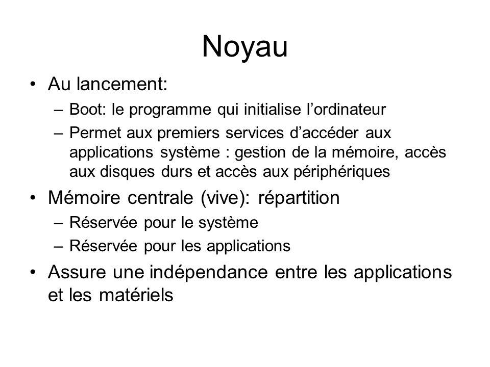 Noyau Au lancement: Mémoire centrale (vive): répartition