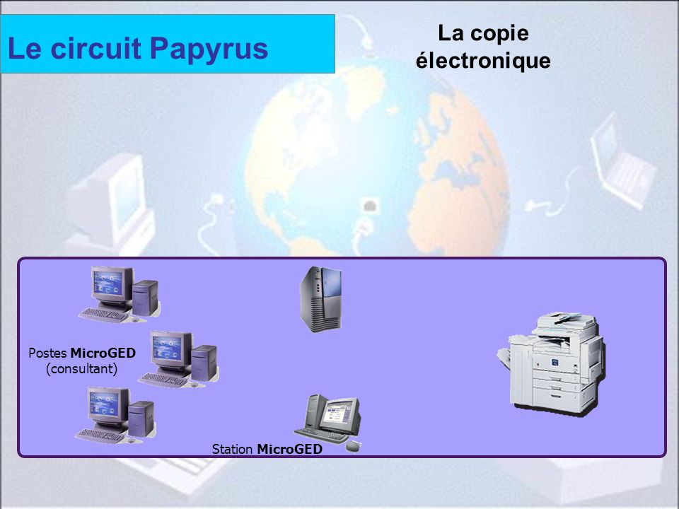 Le circuit Papyrus La copie électronique