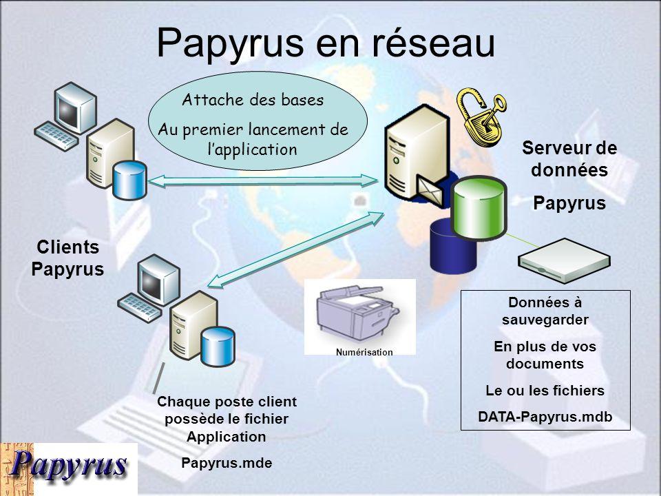 Papyrus en réseau Serveur de données Papyrus Clients Papyrus