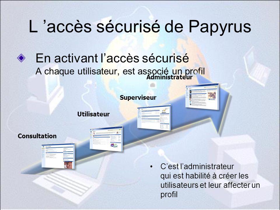 L 'accès sécurisé de Papyrus