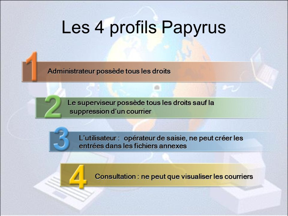 Les 4 profils Papyrus Administrateur possède tous les droits