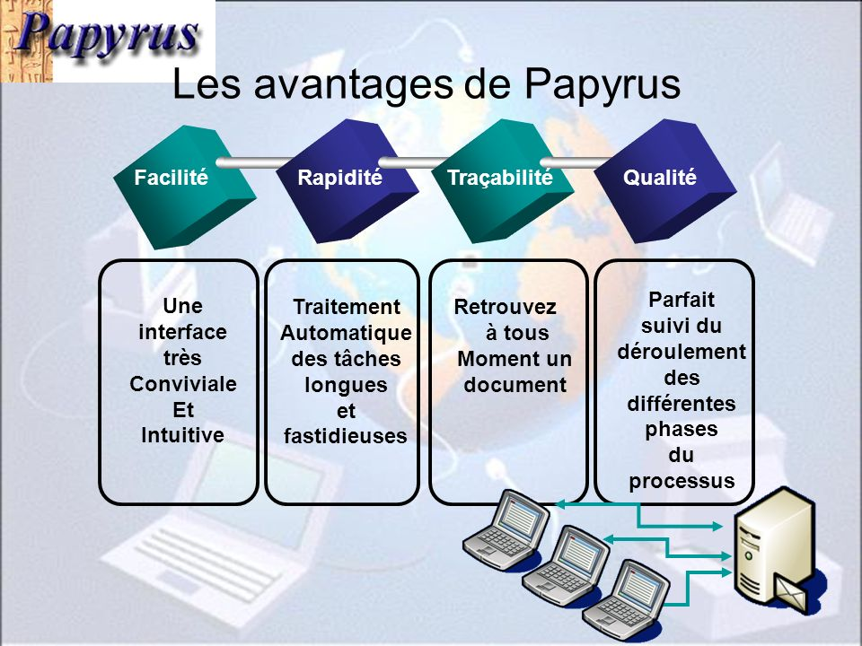 Les avantages de Papyrus