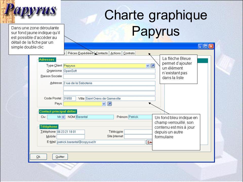 Charte graphique Papyrus