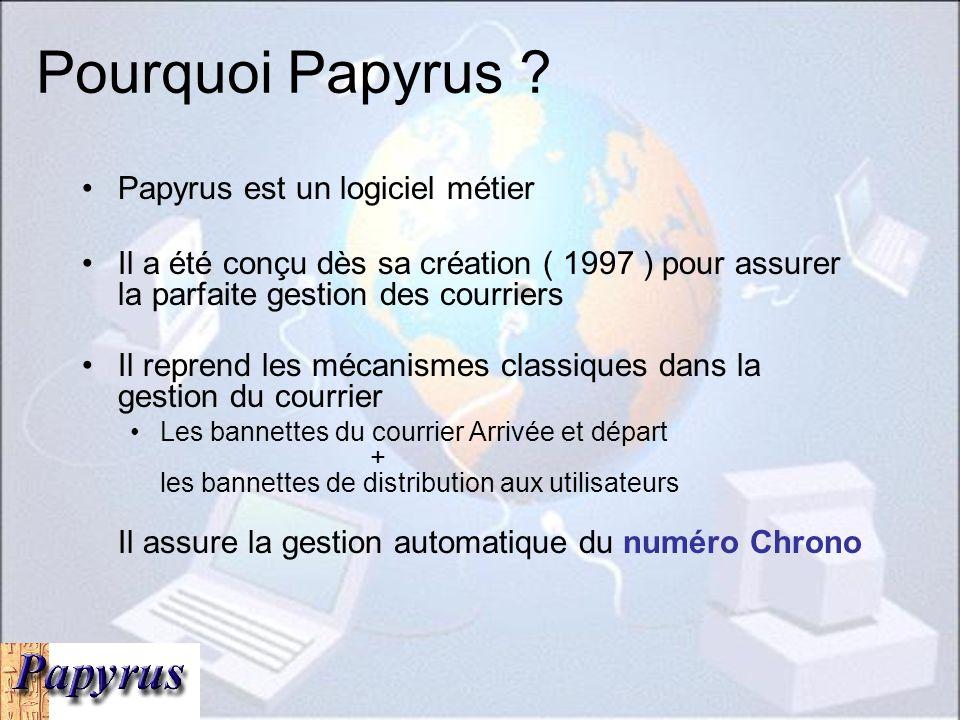 Pourquoi Papyrus Papyrus est un logiciel métier