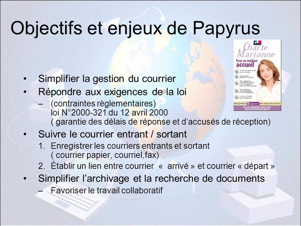 Objectifs et enjeux de Papyrus