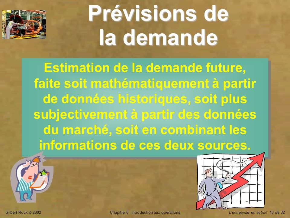 Prévisions de la demande