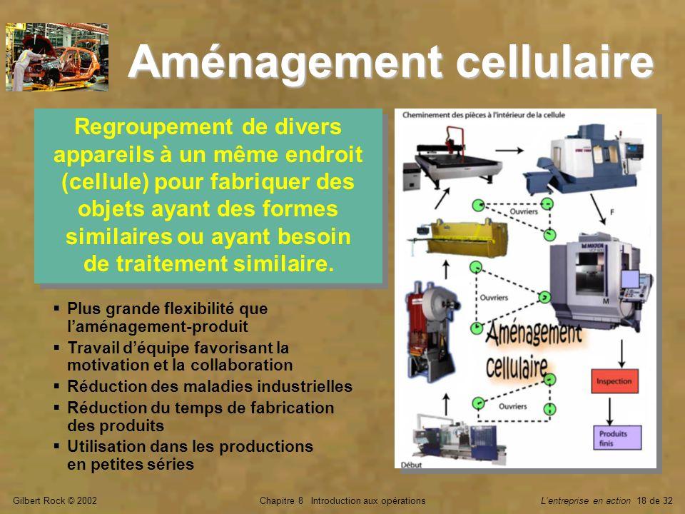 Aménagement cellulaire