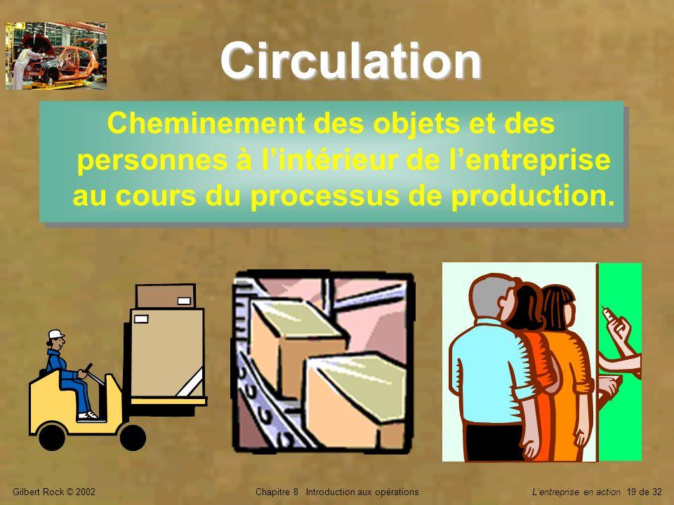 Chapitre 8 Introduction aux opérations