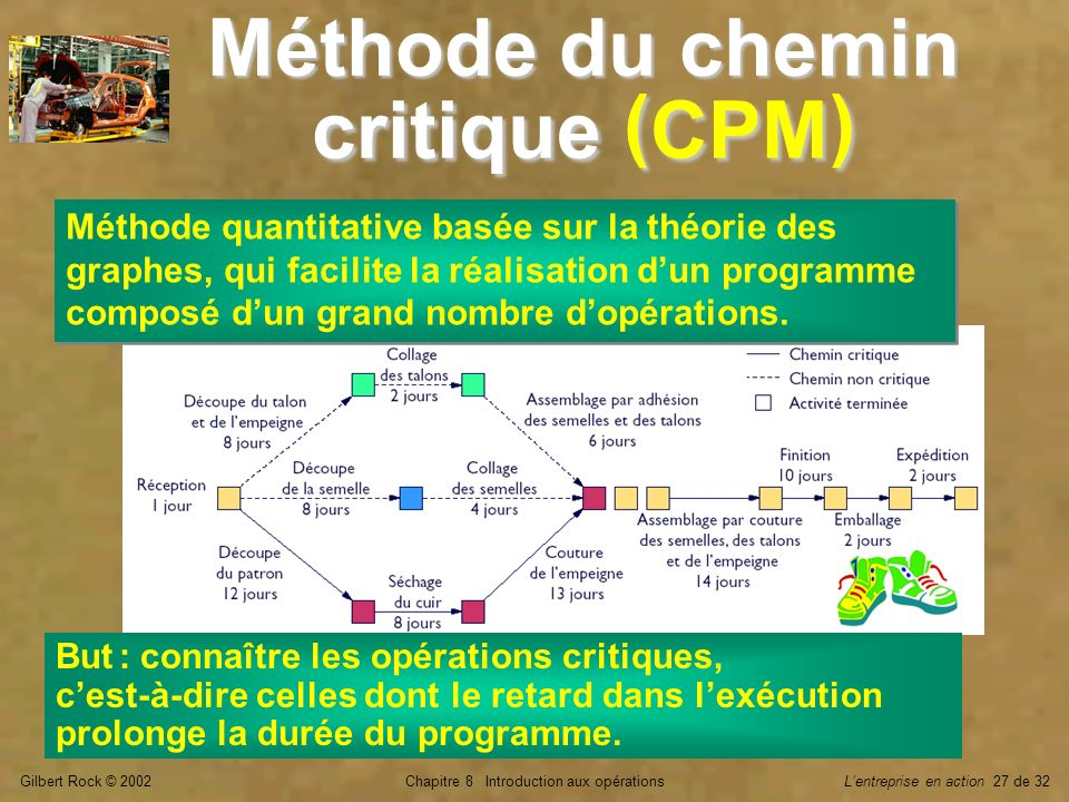 Méthode du chemin critique (CPM)
