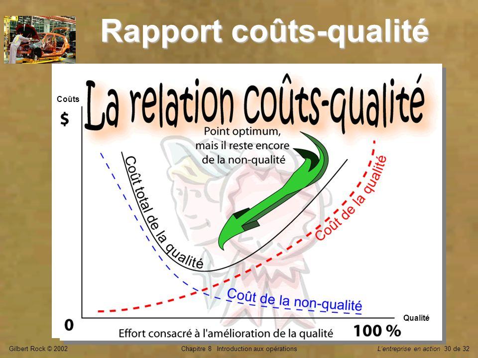 Rapport coûts-qualité