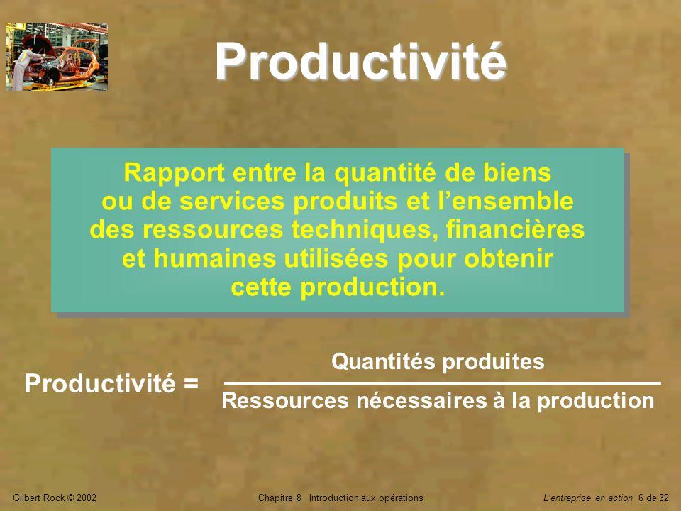 Ressources nécessaires à la production