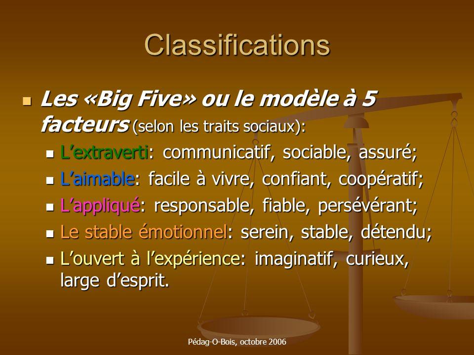 Classifications Les «Big Five» ou le modèle à 5 facteurs (selon les traits sociaux): L'extraverti: communicatif, sociable, assuré;