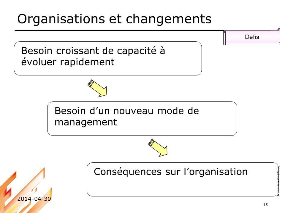 Organisations et changements