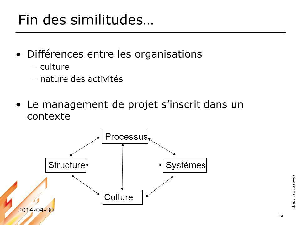 Fin des similitudes… Différences entre les organisations