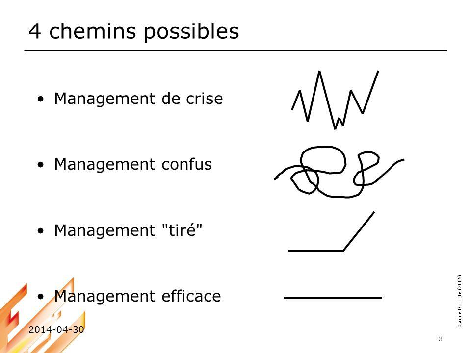 4 chemins possibles Management de crise Management confus