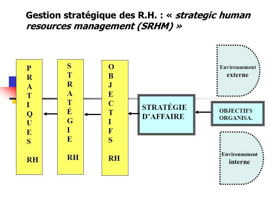 Gestion stratégique des R. H