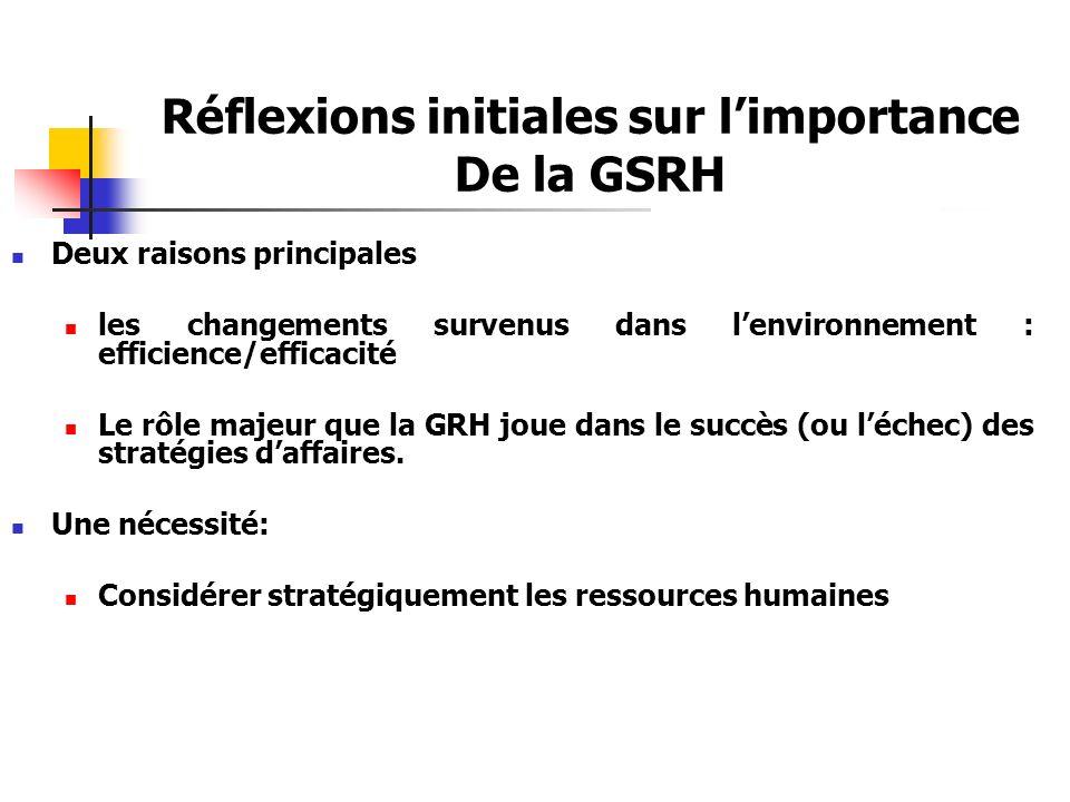 Réflexions initiales sur l'importance De la GSRH