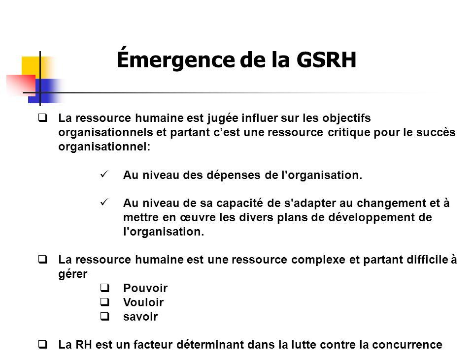 Émergence de la GSRH