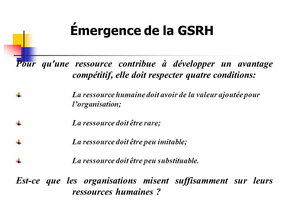 Émergence de la GSRH Pour qu une ressource contribue à développer un avantage compétitif, elle doit respecter quatre conditions: