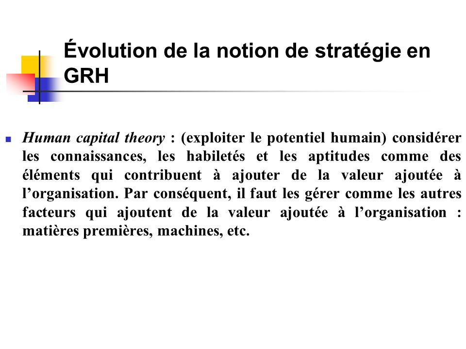 Évolution de la notion de stratégie en GRH