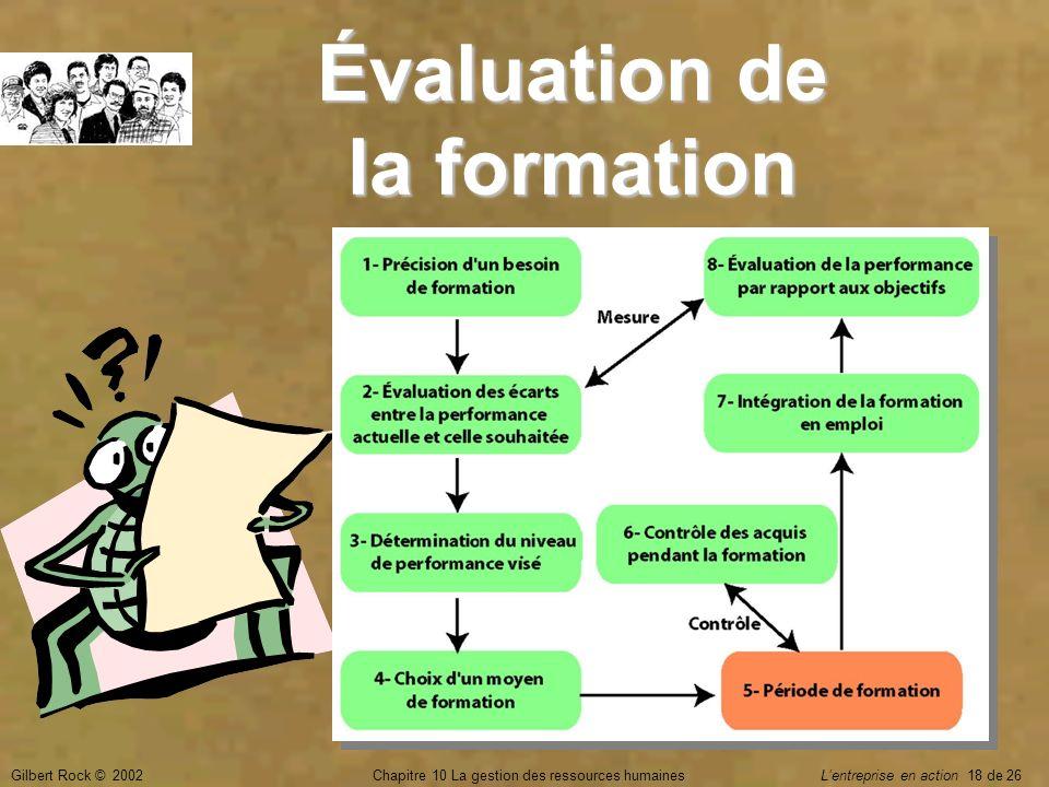 Évaluation de la formation