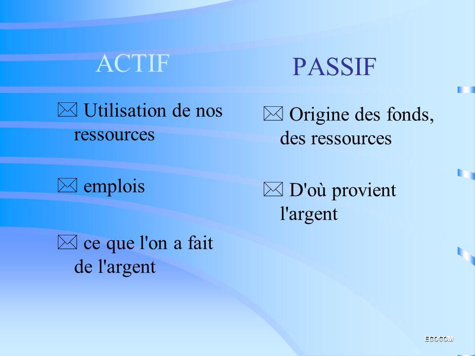 PASSIF ACTIF Utilisation de nos ressources