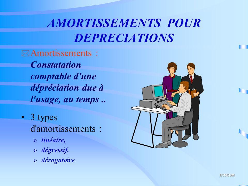 AMORTISSEMENTS POUR DEPRECIATIONS