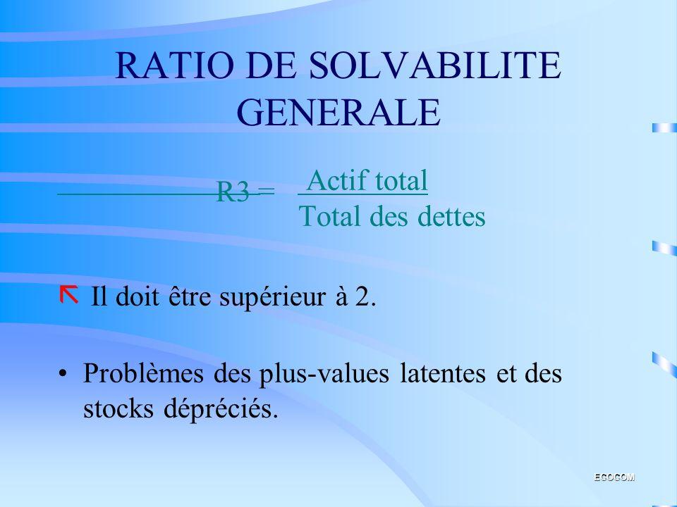 RATIO DE SOLVABILITE GENERALE