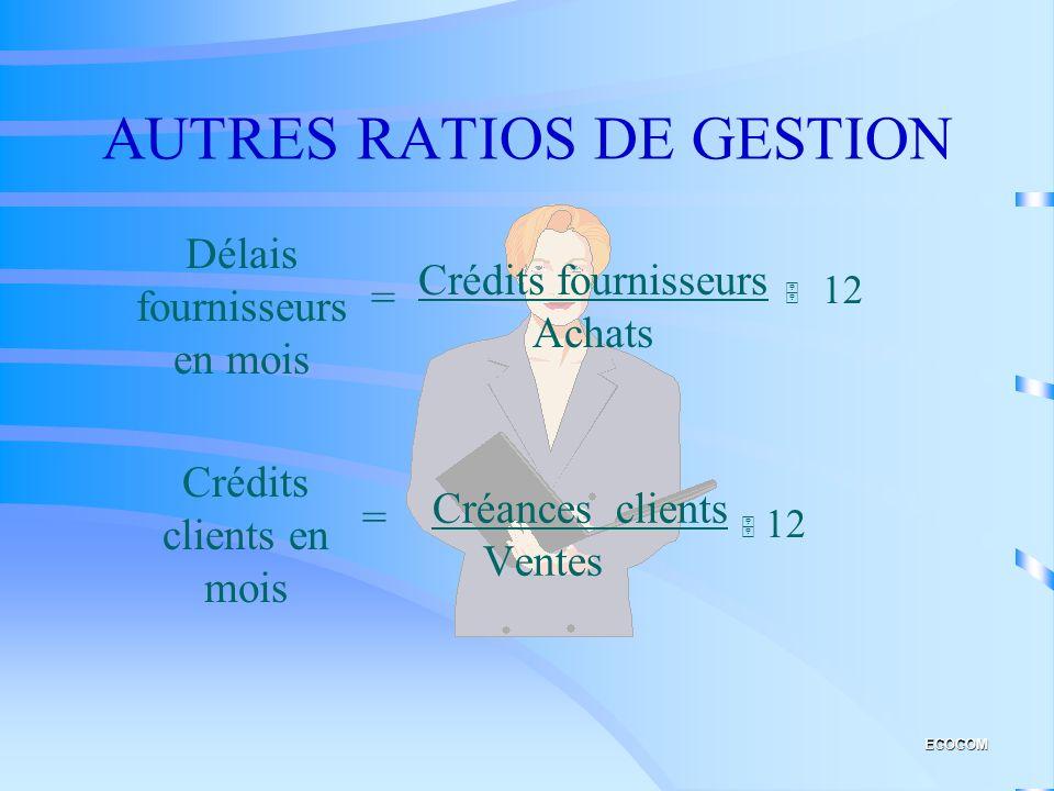 AUTRES RATIOS DE GESTION