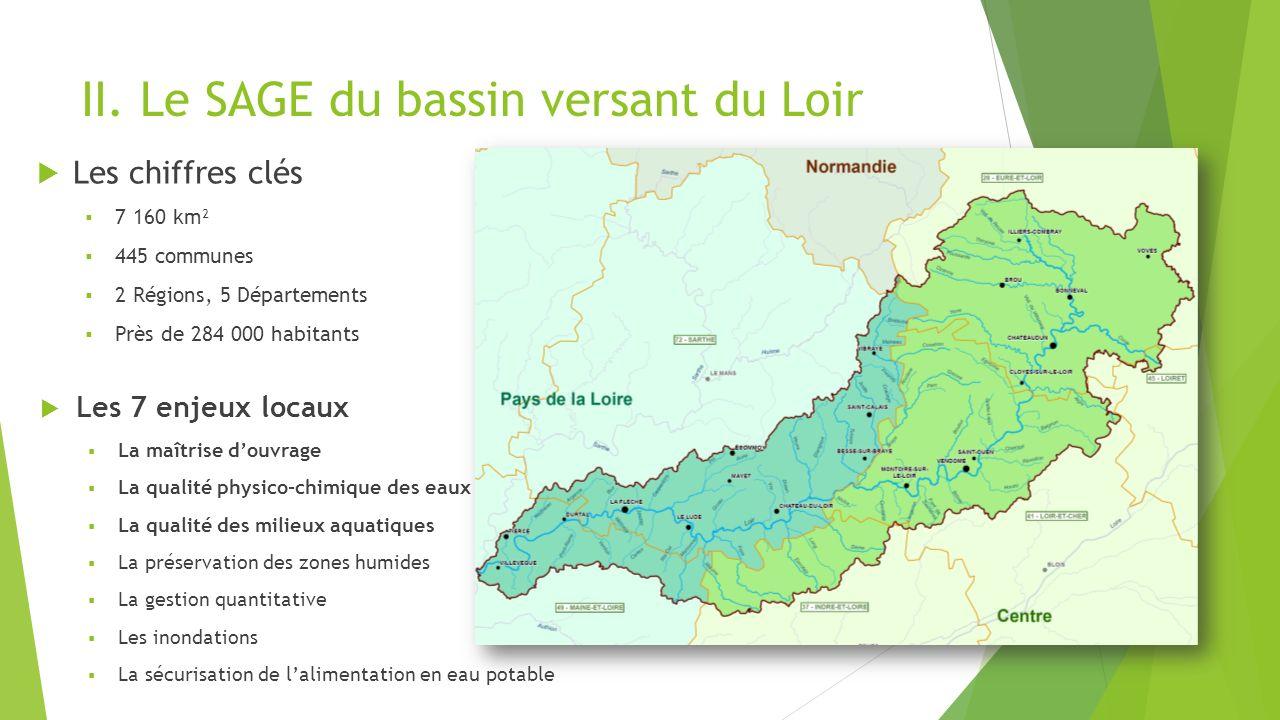 II. Le SAGE du bassin versant du Loir