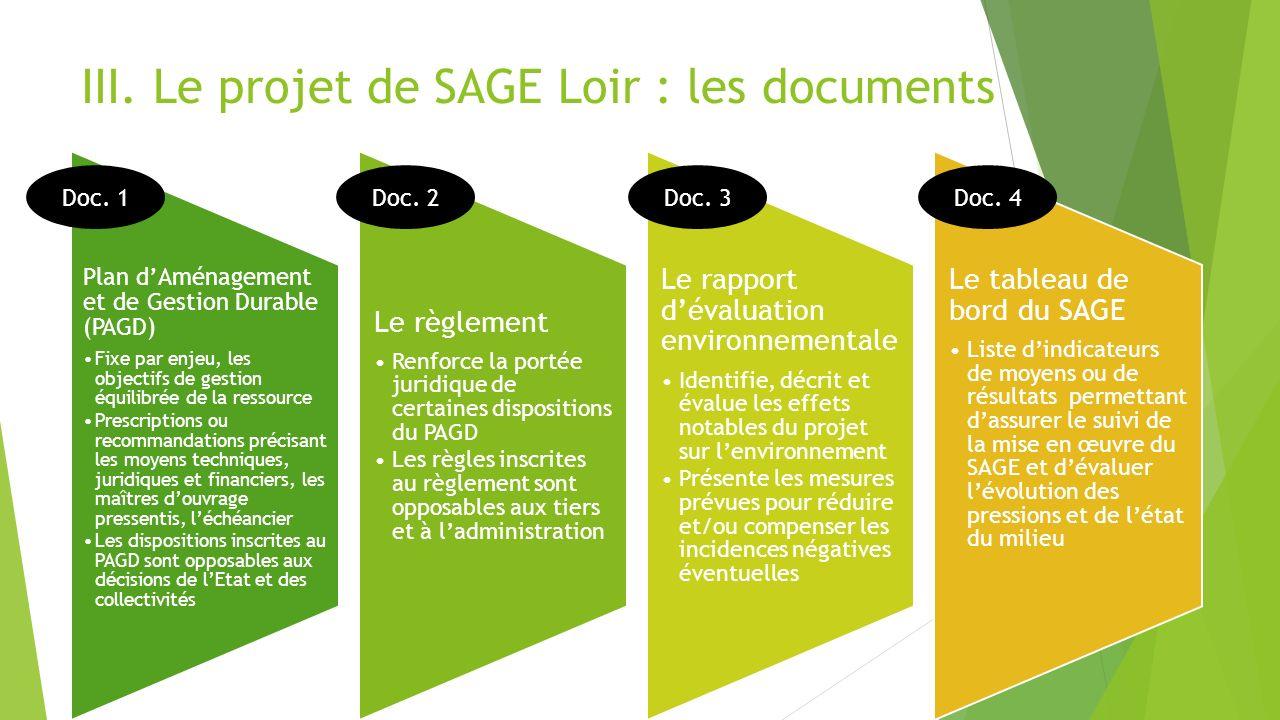 III. Le projet de SAGE Loir : les documents
